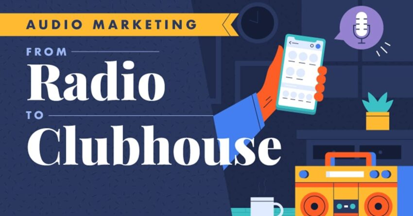 Audio Marketing Stats in 2021