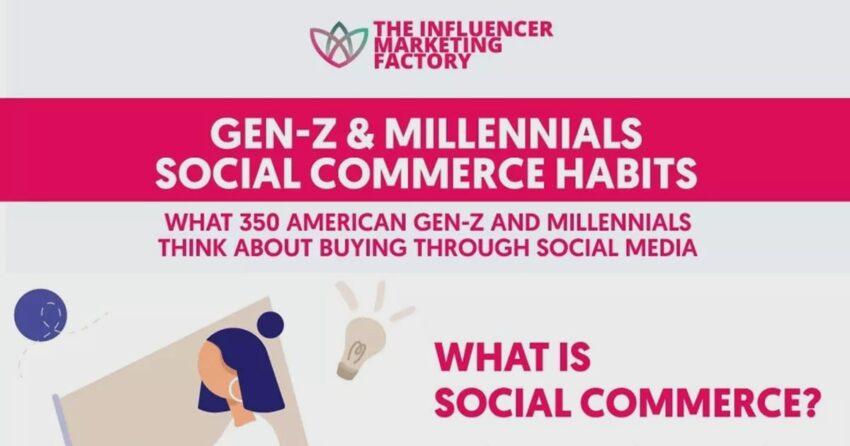 The Social Commerce Habits of Gen Z and Millennials [Infographic]