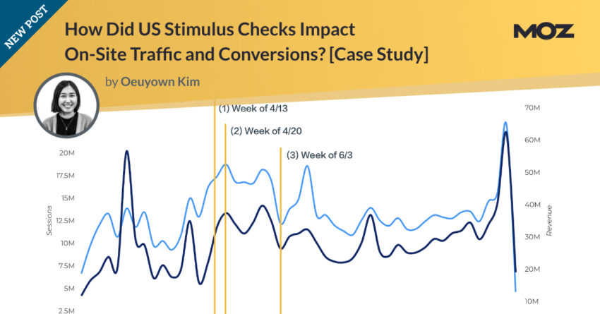 How Did US Stimulus Checks Impact On-Site Traffic and Conversions? [Case Study]