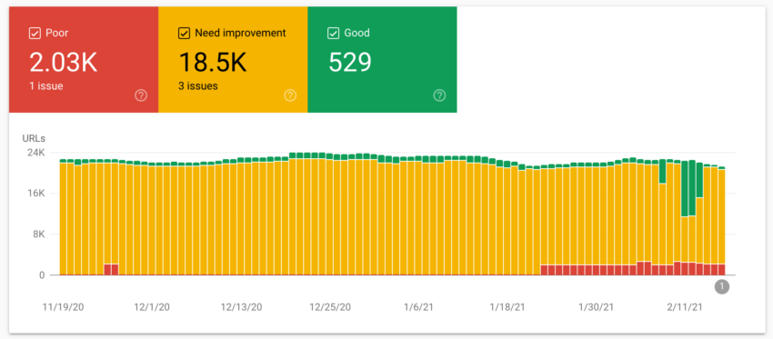 Passage based rankings, core web vitals and responsive search ads; Friday's daily brief